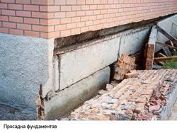 Восстановление фундамента г.Ижевск